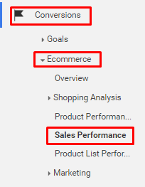 Sales perormance report