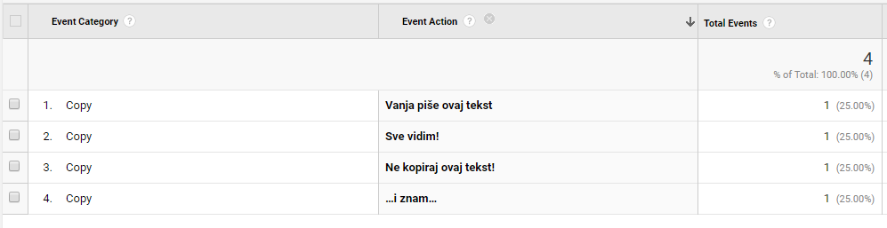 Copy Event Tracking with Google Tag Manager