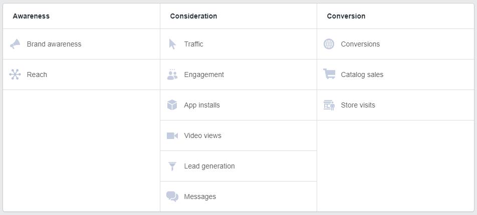 odabir cilja facebook oglašavanja